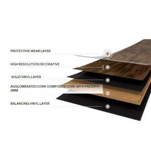 Hydrocork wood wicanders