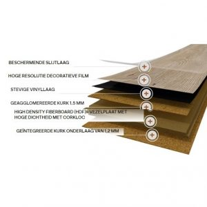 wood go wicanders
